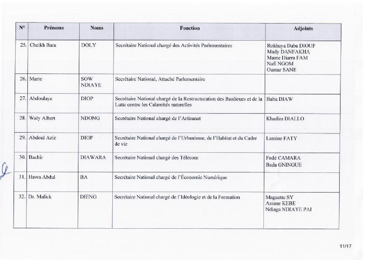 11 Wade publie la liste incroyable du nouveau bureau du PDS