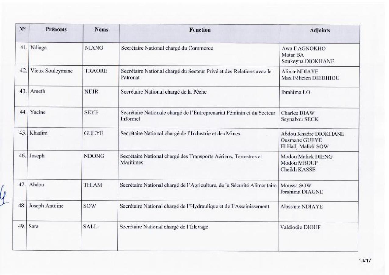 13 Wade publie la liste incroyable du nouveau bureau du PDS
