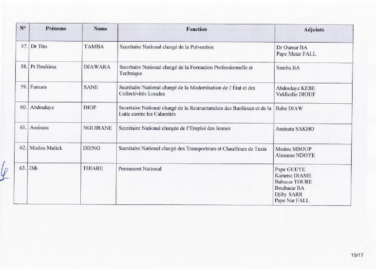 15 Wade publie la liste incroyable du nouveau bureau du PDS