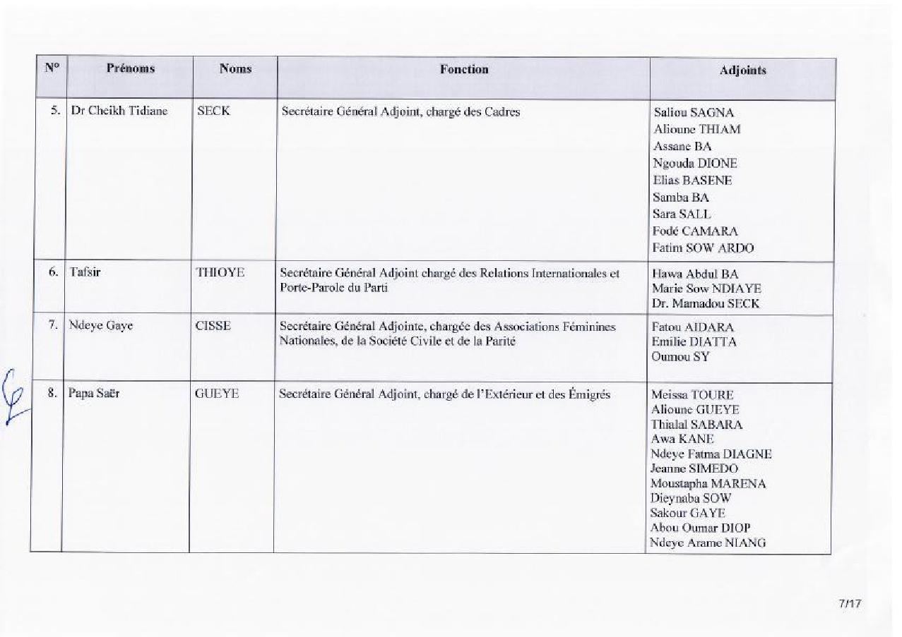 7 Wade publie la liste incroyable du nouveau bureau du PDS
