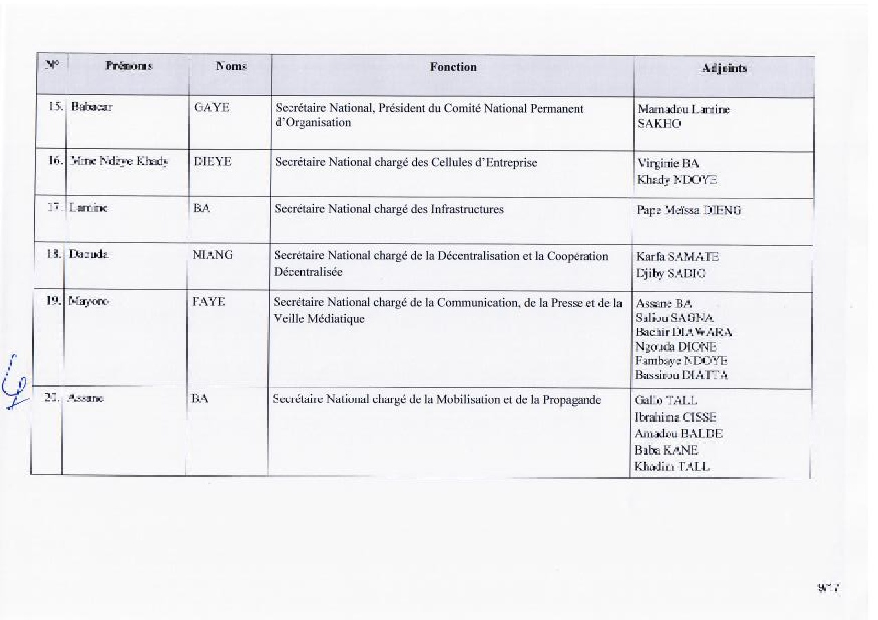 9 Wade publie la liste incroyable du nouveau bureau du PDS